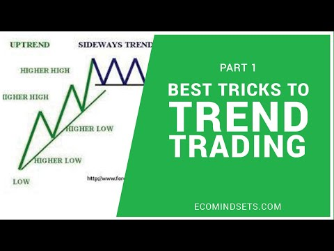 live-webinar:-best-tricks-to-trend-trading-part-1