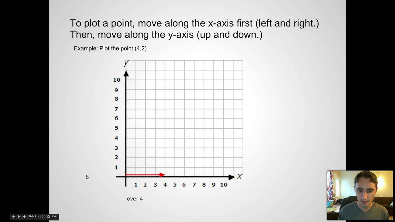 Graph Ratio Tables