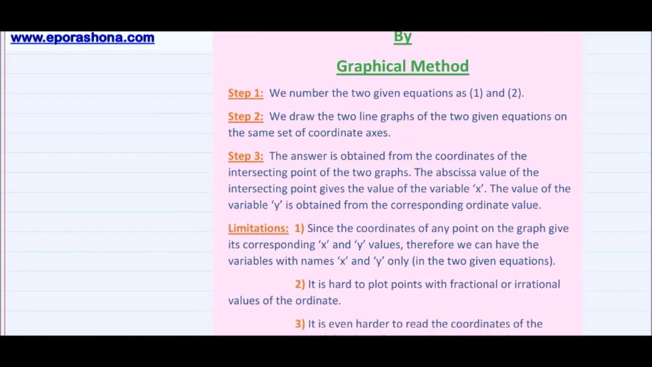 limitations of graphical method