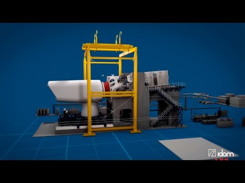 Dynamic nacelle laboratory test bench (DyNaLab)