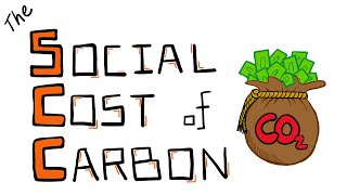 The Social Cost of Carbon (SCC)