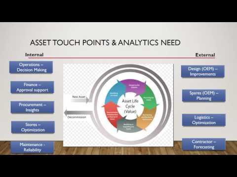IIoT use Case  Asset Predictive Maintanence