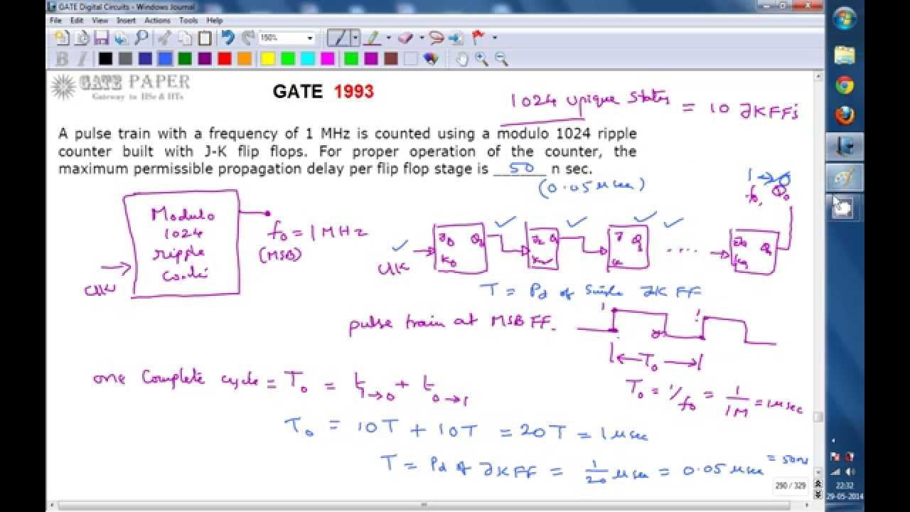 Gate 1993 Ece Propagation Delay Of Jk Flip Flop In Modulus 1024 Circuit A Rs Built With D 2 The Ripple Counter 1 Mhz Frequency