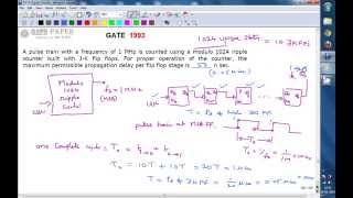 GATE 1993 ECE Propagation delay of JK flip flop in modulus 1024 ripple counter with 1 MHz frequency
