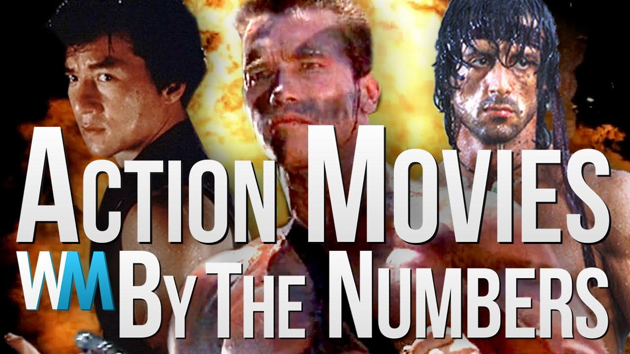 Record-Breaking Action Movies! - By The Numbers