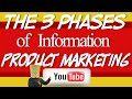 The Facless Guru-  3 Phases of Information Product Marketing