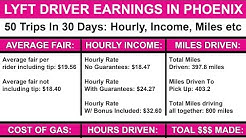 How Much Money Do Lyft Drivers Make? Earnings, Hourly Rate, Per Mile