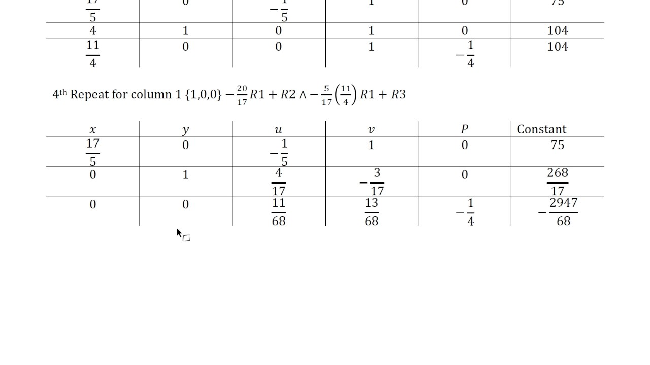 Solve the linear programming problem by the simplex method