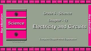 Ch 12.1 Electricity and Circuits (Science, Grade 6, CBSE) The LandMark - Hindi Explanation Series