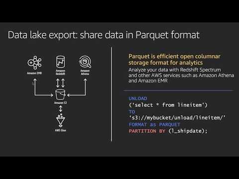 Amazon Redshift Data Lake Export