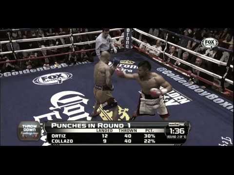 Victor Ortiz vs Luis Collazo Highlights