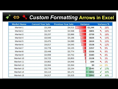 Arrows Symbols (➷➹) With Custom Formatting In Excel || Red/Green Data Bars