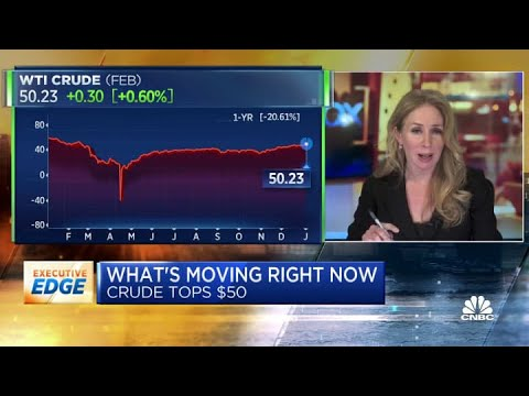 Commodities check-in: Crude, gold, wheat and soybeans