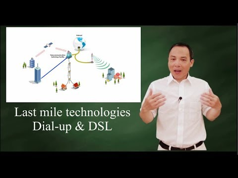 Last mile technologies: Dial-up & DSL