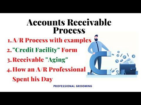 Process of Account Receivables