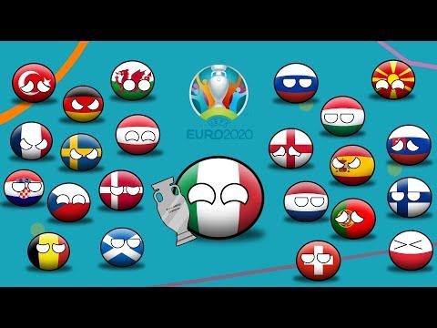 УЕФА Чемпионат Европы по футболу 2020 CountryBalls   UEFA Euro 2020 CountryBalls