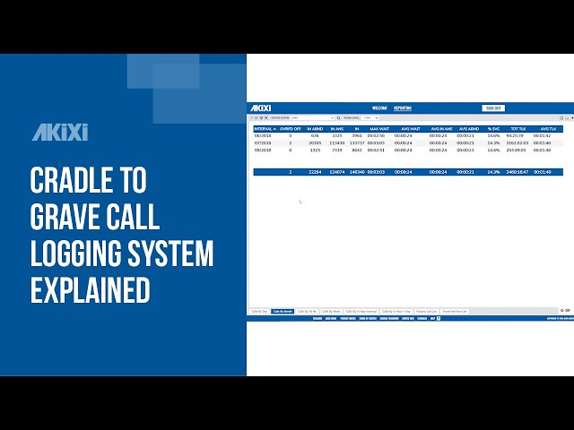 Akixi Lite Overview - A Cradle To Grave Call Logging System