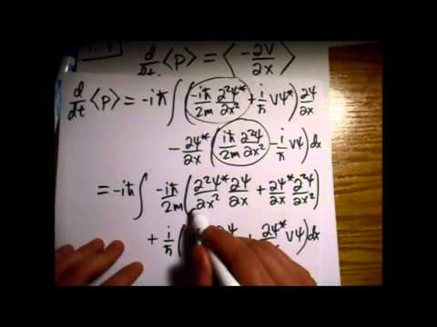 Introduction to Quantum Mechanics  nd edition David J  Griffiths   John  Verges   Academia  YouTube