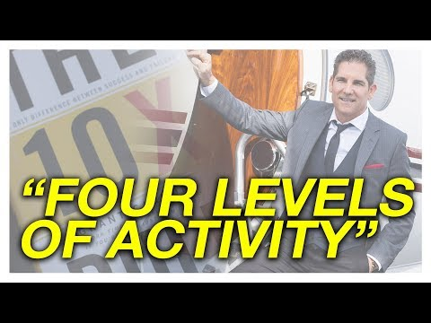 Four Levels Of Activity by Grant Cardone