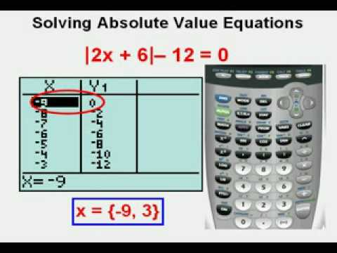 Solving Absolute Value Equations Graph Calculator - YouTube