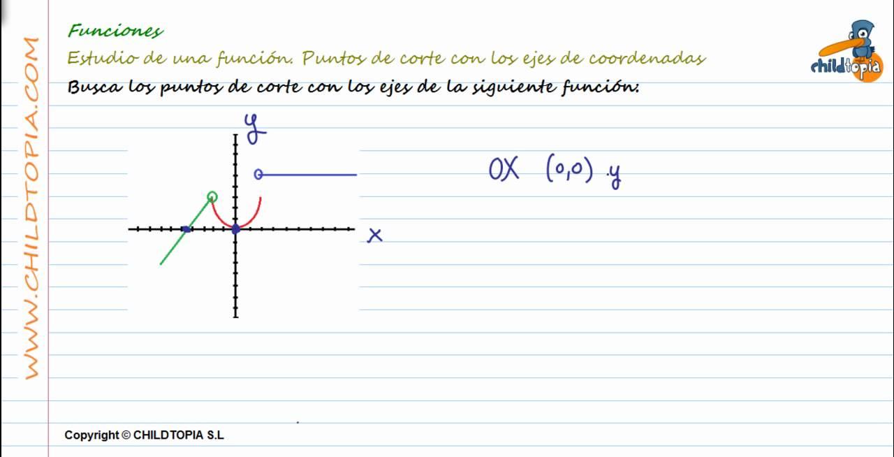 Funciones Estudio De Los Puntos De Corte Con Los Ejes De Coordenadas 4º De Eso Matemáticas Youtube
