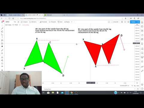 butterfly-pattern-tutorial-part-1-|-forex-trading