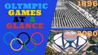 Everything About Olympics In 2 Minutes