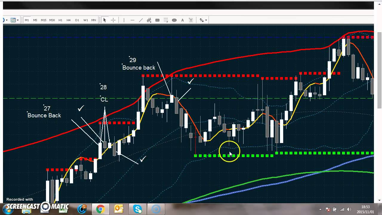 Best binary option signal Slough