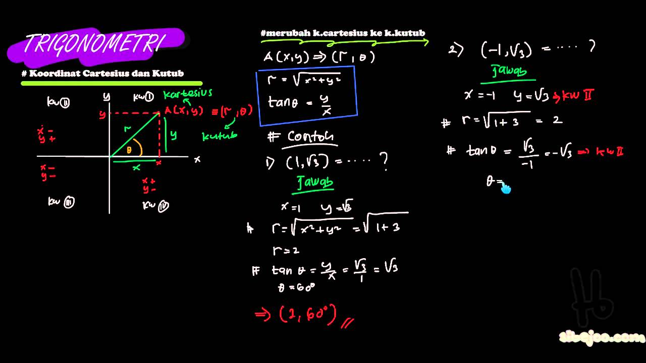 Trigono ikartesius kutub oke youtube trigono ikartesius kutub oke ccuart Images