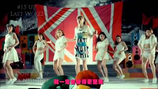 Billboard Japan Hot 100 Week of July 5,2014 Top 30