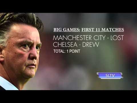Moyes vs Van Gaal