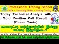 Commodity Market : Today Technical Analysis with Gold Position Call Result (paper Trade) - NOV 9