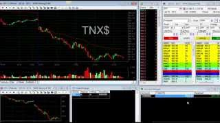 How to predict market direction by using the TNX$