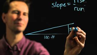 How to Figure Out the Grade of a Ski Slope in Math : Physics & Math