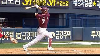 Kim Ha-seong - Kiwoom Heroes - SS - 24 Years Old - KBO - MLB ETA: 2021 - Swing Mechanics