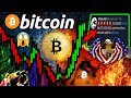 BCE Bitcoin Daily View 12-17-2019 / Possible Dump to $5200 Accelerates