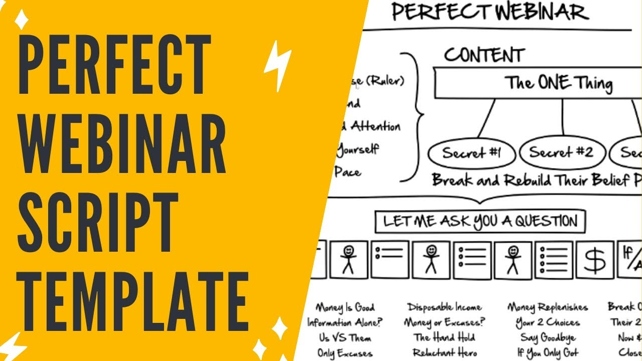 PERFECT WEBINAR SCRIPT TEMPLATE: Is Russell Brunson's Perfect Webinar Script Really Worth It?