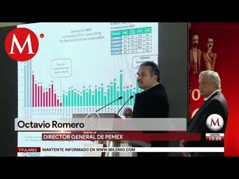 Actual administración redujo 75.9% el huachicol Pemex