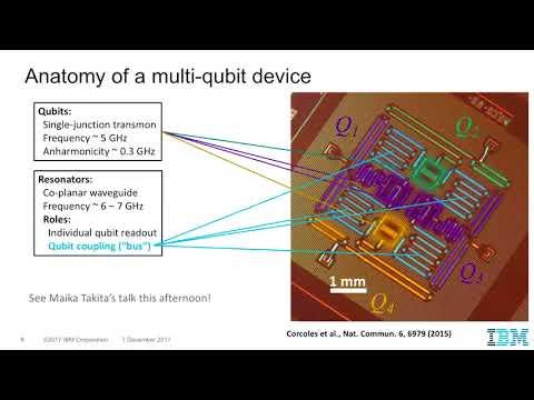 Optional Tutorial: QISKIT Quantum Computing Platform