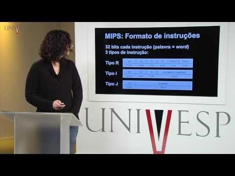 Organização de Computadores - Aula 06 - Conjunto de Instruções do MIPS