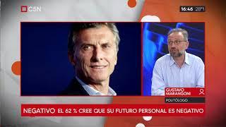 Análisis político de Gustavo Marangoni