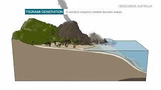 Illustration of a tsunami in the Sunda Strait according to Geoscience Australia, which was started b