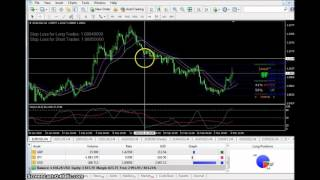 Best Forex Strategy/62 Thousands in Forex