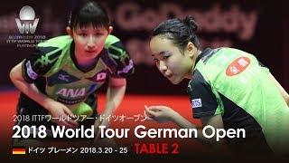 ワールドツアー・ドイツオープン 大会5日目 TABLE2 thumbnail