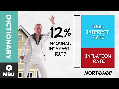 What Is the Real Interest Rate?