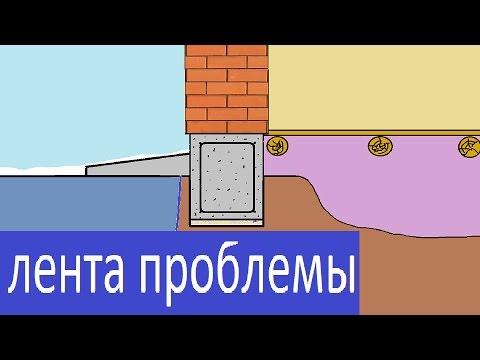 ФУНДАМЕНТ ЛЕНТА МАЛОЗАГЛУБЛЕННАЯ ПРОБЛЕМЫ И РЕШЕНИЯ