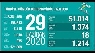 29 HAZİRAN | Korona virüs vaka sayıları tablosu