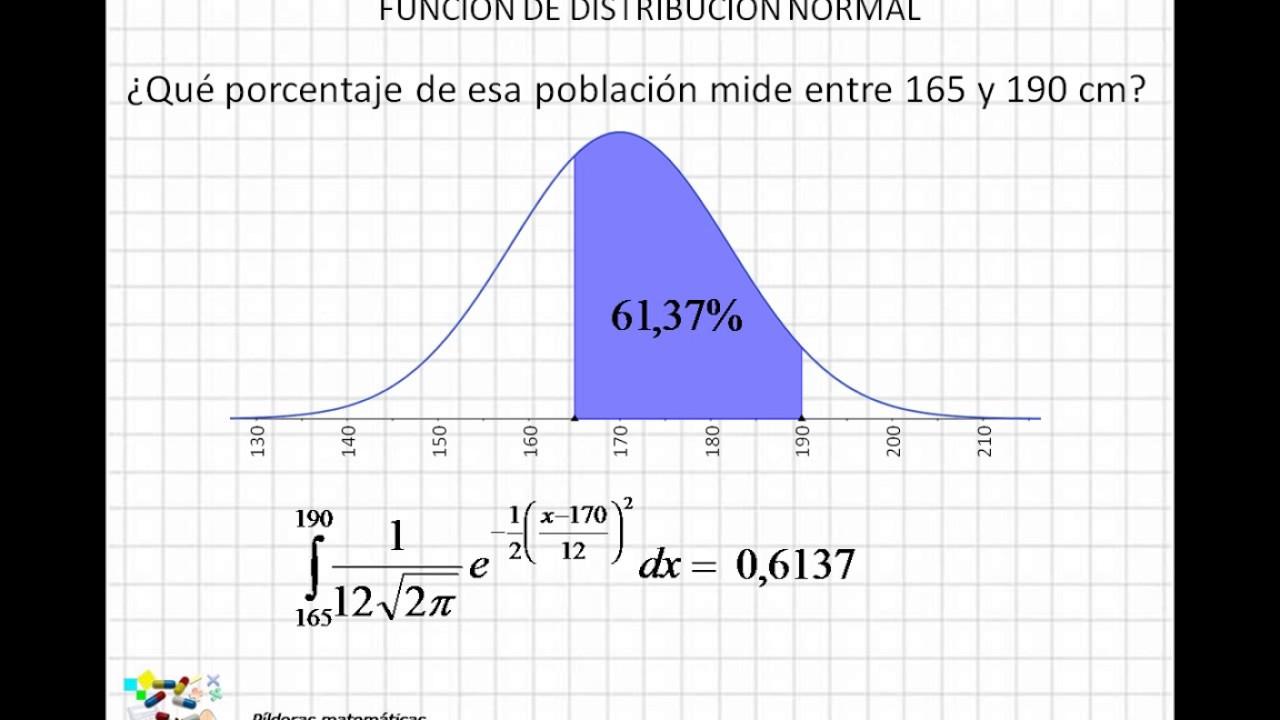 02 Funcion De Distribucion Normal Youtube
