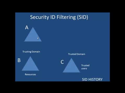 Trusts Authentication and SID Filtering - Etechtraining.com