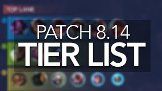 the best champions for patch 814 tier list